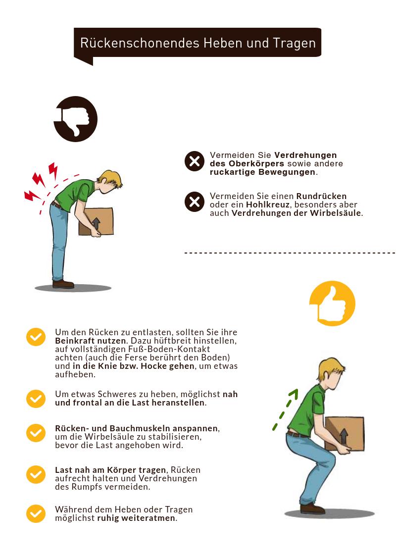 Rückenschonendes Heben Infografik