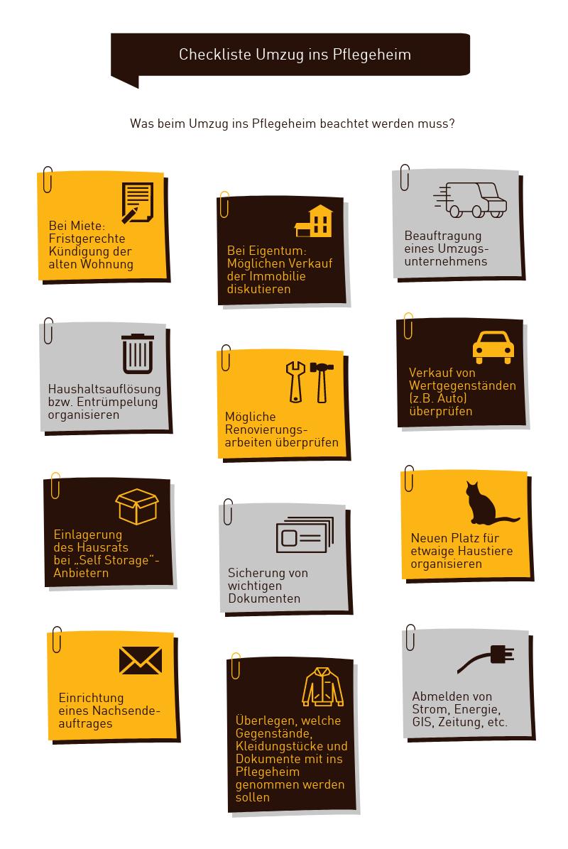 Infografik Checkliste Umzug Pflegeheim