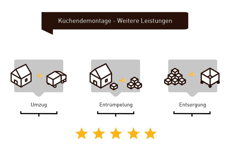 Kuchendemontage Wien Raumungsdienst Fur Wien No