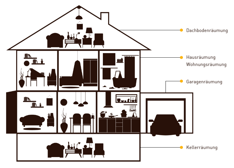 Räumung Baden Infografik