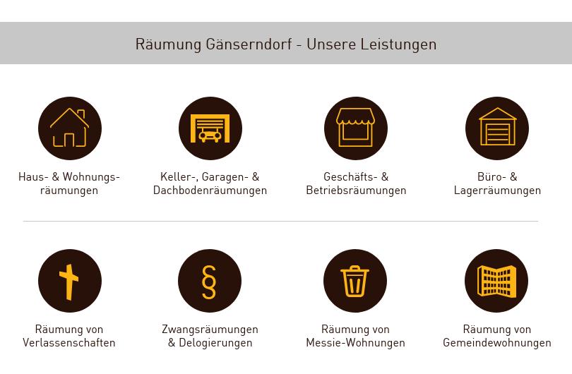 Räumung Gänserndorf Infografik