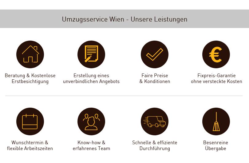 Leistungen Umzugsservice Wien