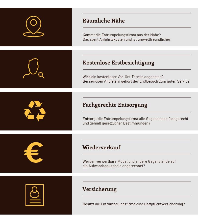Vorteile Wohnungsräumung Wien