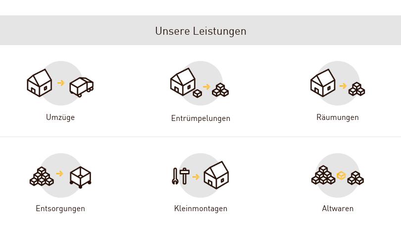 Leistungsübersicht Umzugdienst für Wien & NÖ