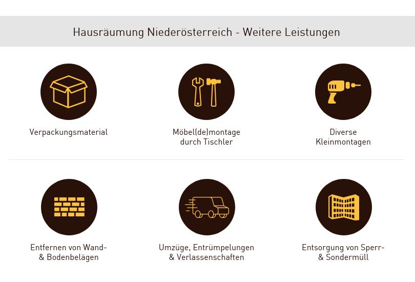 Zusatzleistungen Hausräumung Niederösterreich