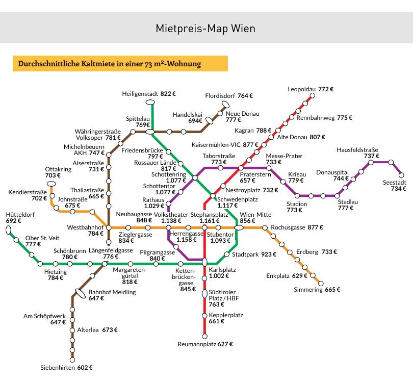 U-Bahnnetz Wien Mietpreise