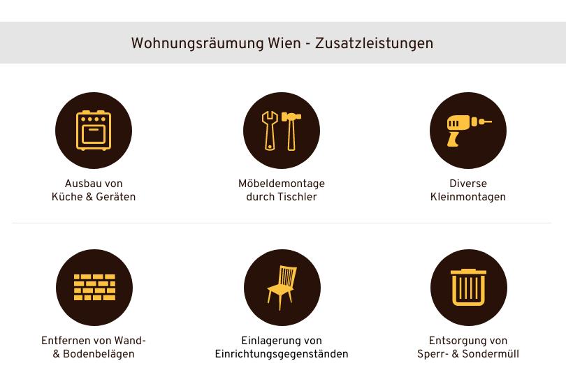Zusatzleistungen Wohnungsräumung Wien